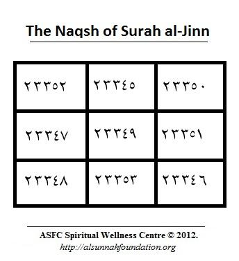 The Naqsh of Surah al-Jinn: Help Against Rebellious Jinn By Sayyid