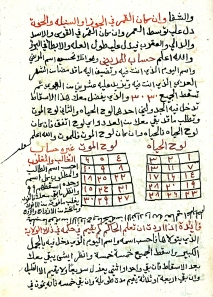 Two charts for determining whether a person will live or die based on the numerical value of the patient's name. From copy of a portion of Kitab Sirr al-Asrar.