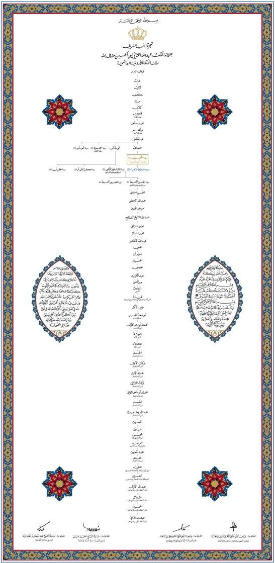 arabic-tree
